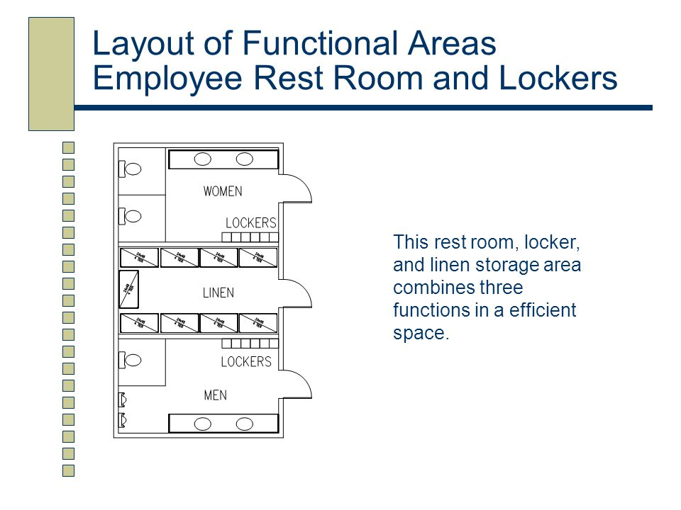 Layout of Functional Areas Employee Rest Room and Lockers