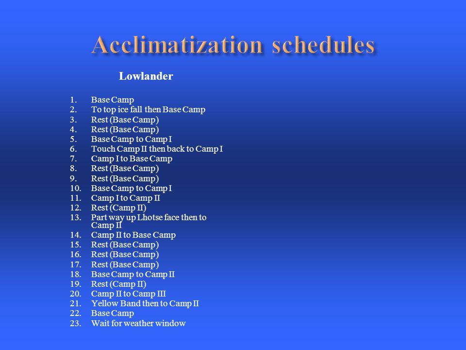 Acclimatization schedules