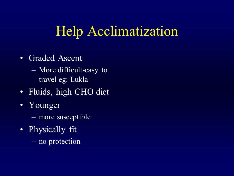 Help Acclimatization Graded Ascent Fluids, high CHO diet Younger