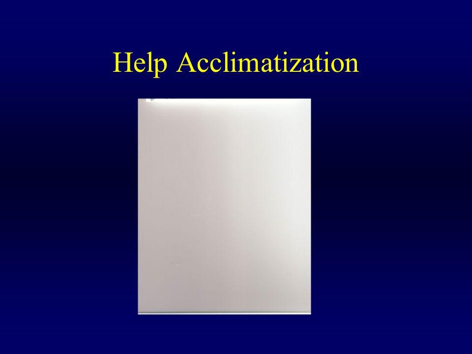 Help Acclimatization Many ask me if they should use diamox…