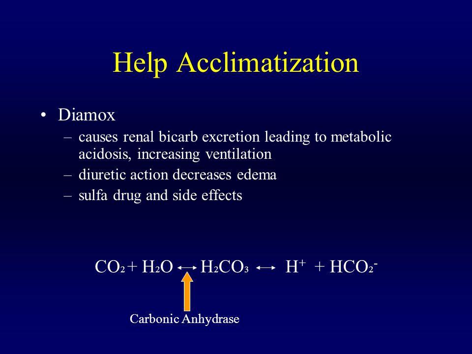 Help Acclimatization Diamox CO2 + H2O H2CO3 H+ + HCO2-