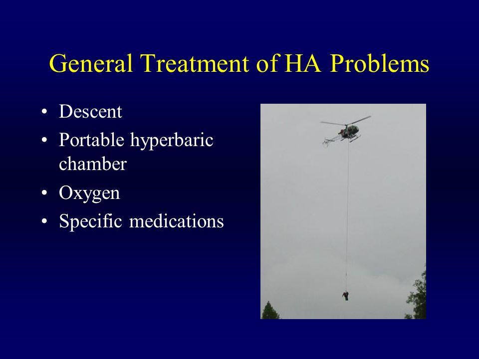 General Treatment of HA Problems
