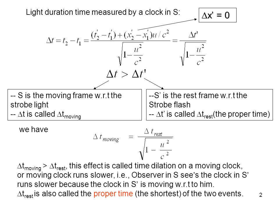 x' = 0 Light duration time measured by a clock in S: