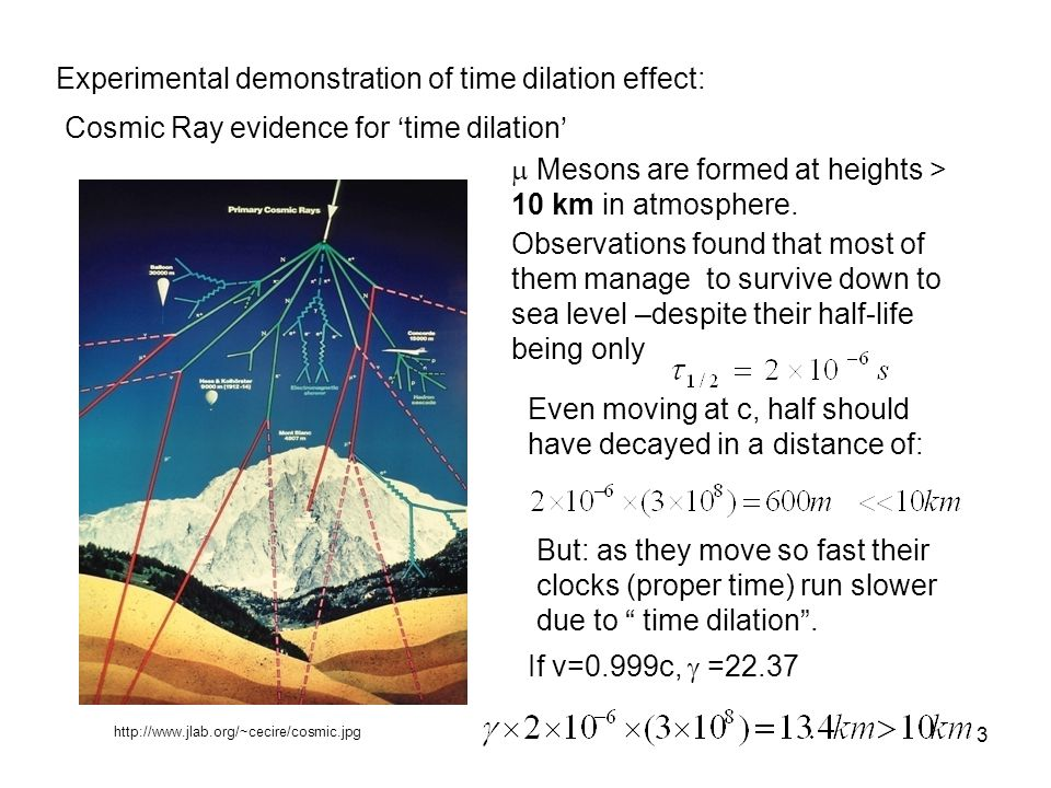 Experimental demonstration of time dilation effect: