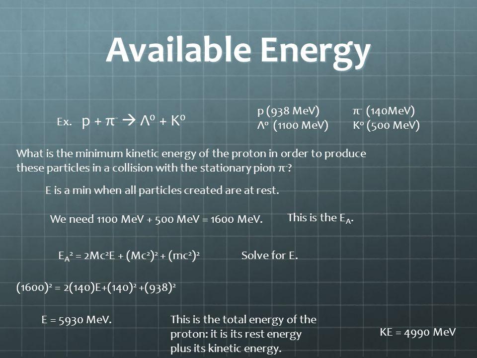 Available Energy p + π-  Λ0 + K0 p (938 MeV) π- (140MeV)