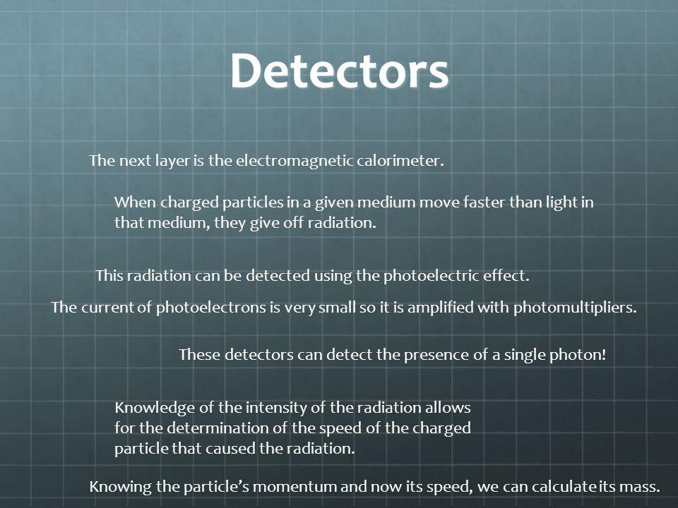 Detectors The next layer is the electromagnetic calorimeter.