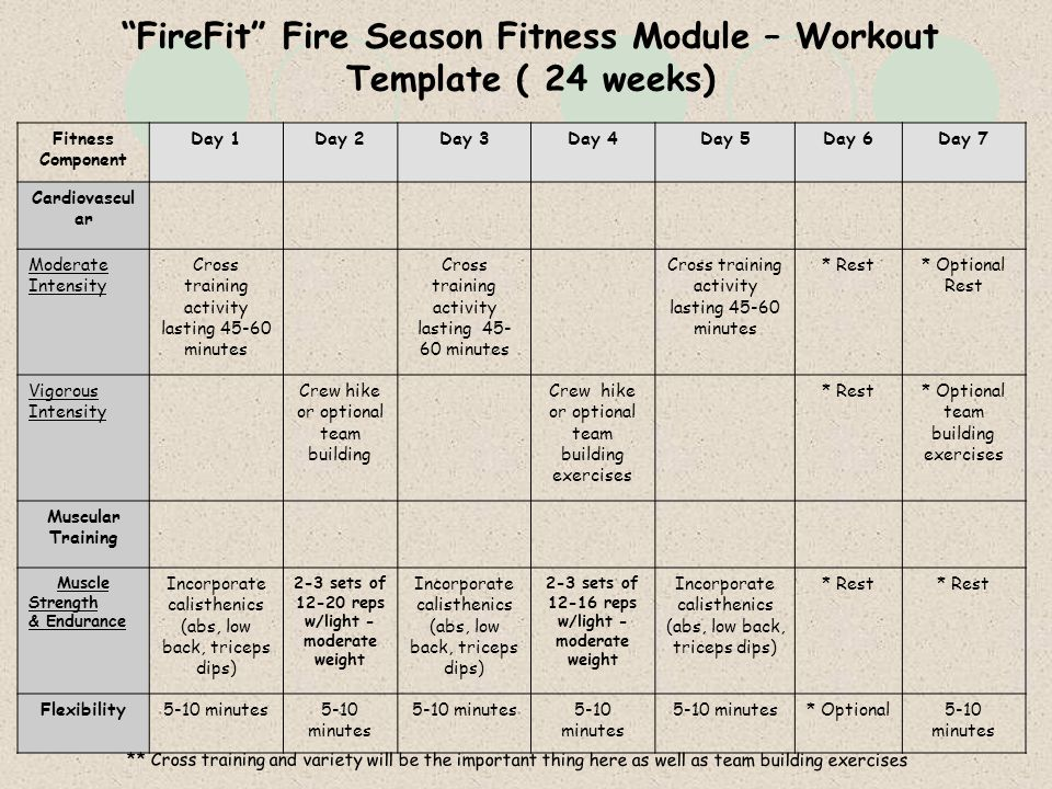 FireFit Fire Season Fitness Module – Workout Template ( 24 weeks)