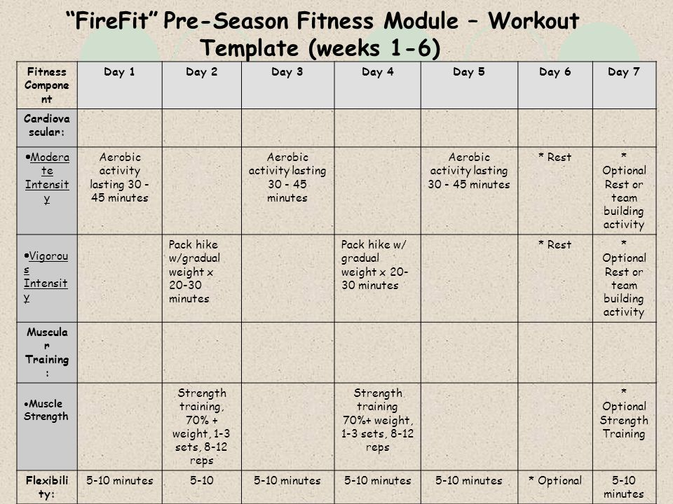 FireFit Pre-Season Fitness Module – Workout Template (weeks 1-6)