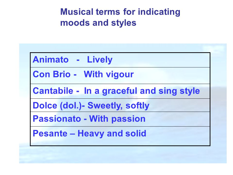 Musical terms for indicating