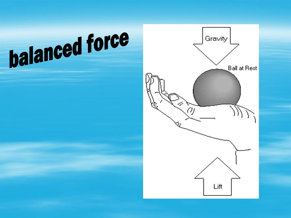 balanced force