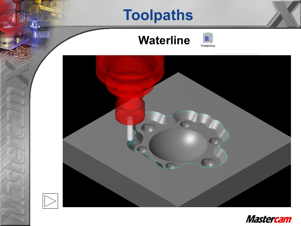 Toolpaths Waterline