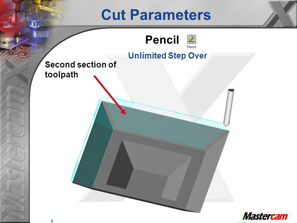 Cut Parameters Pencil Unlimited Step Over Second section of toolpath