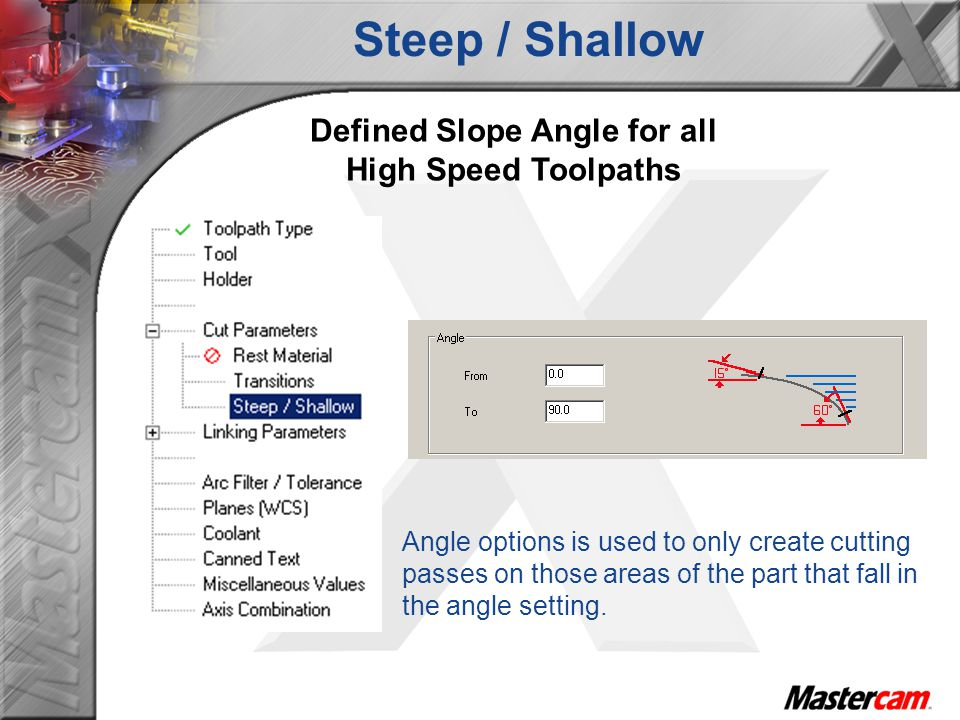 Defined Slope Angle for all High Speed Toolpaths