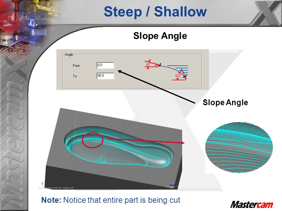 Steep / Shallow Slope Angle Slope Angle