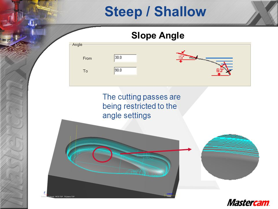 Steep / Shallow Slope Angle