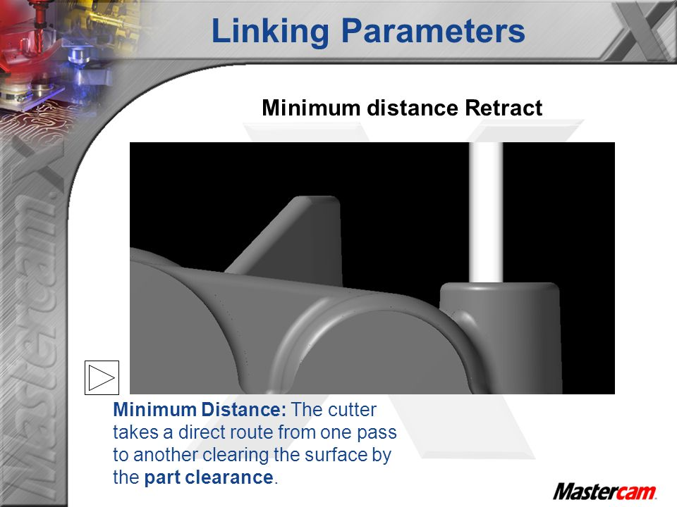 Minimum distance Retract