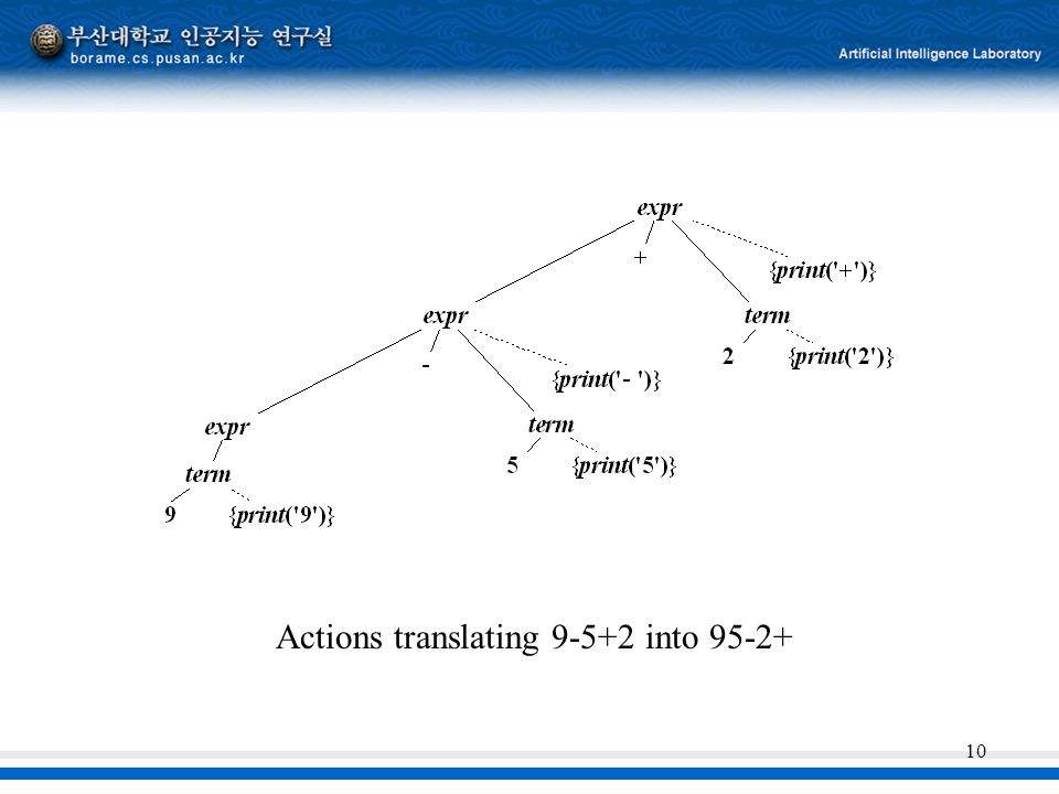 Actions translating 9-5+2 into 95-2+