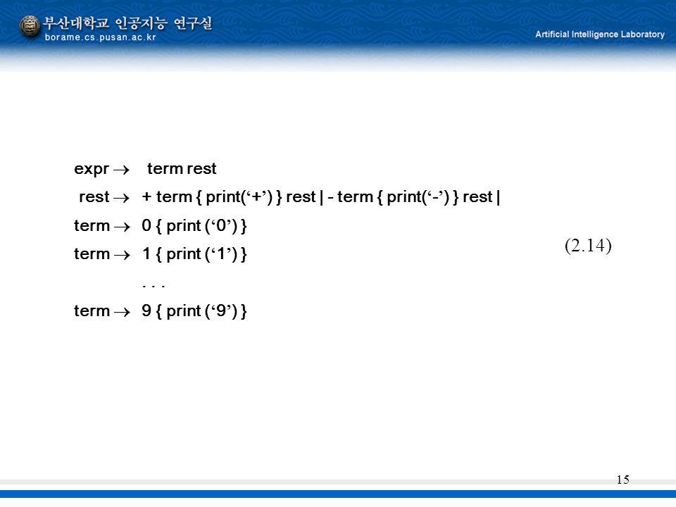 expr  term rest rest  + term { print('+') } rest   - term { print('-') } rest   term  0 { print ('0') }