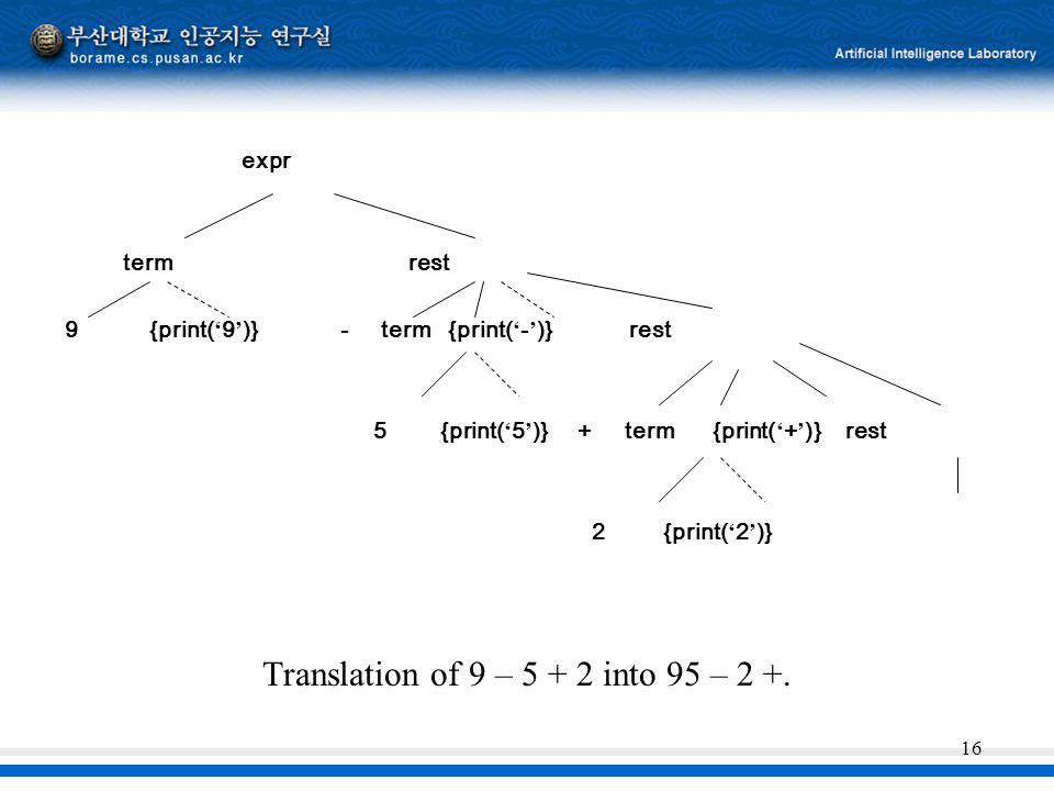 Translation of 9 – 5 + 2 into 95 – 2 +.
