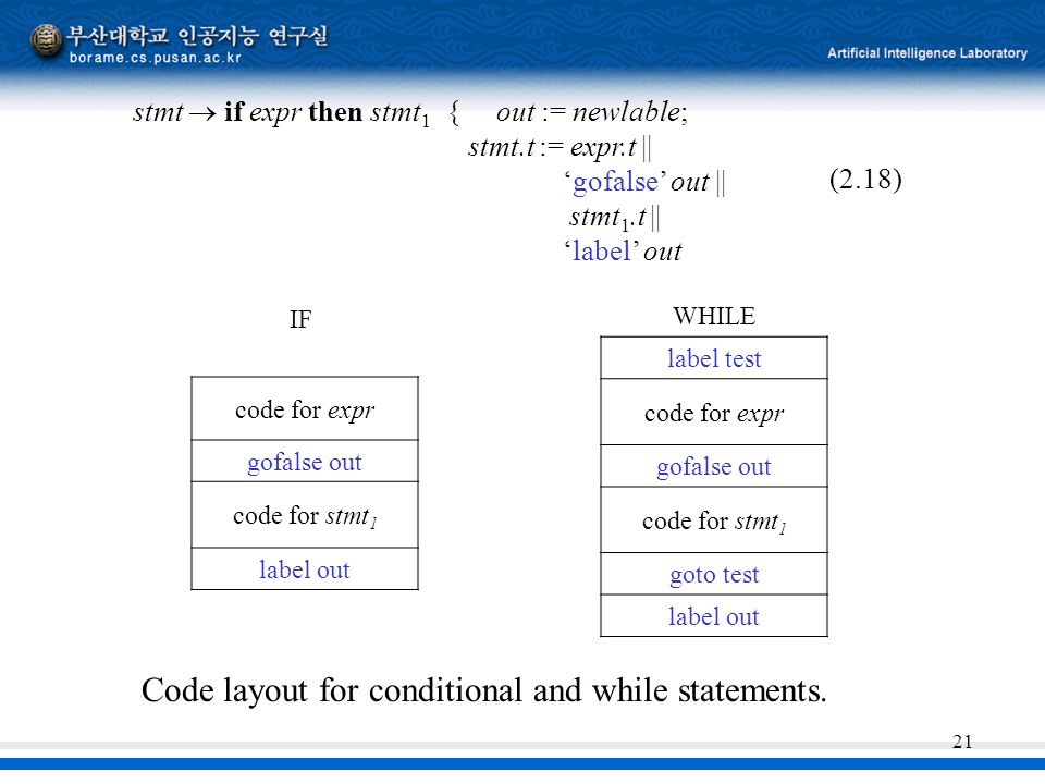 Code layout for conditional and while statements.