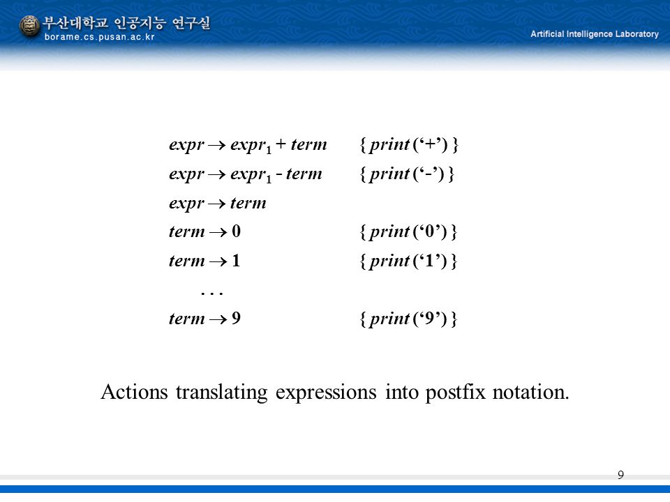 Actions translating expressions into postfix notation.