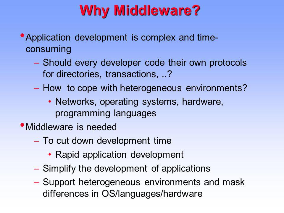 Why Middleware Application development is complex and time- consuming