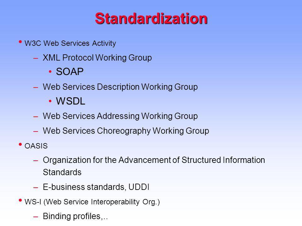 Standardization SOAP WSDL XML Protocol Working Group