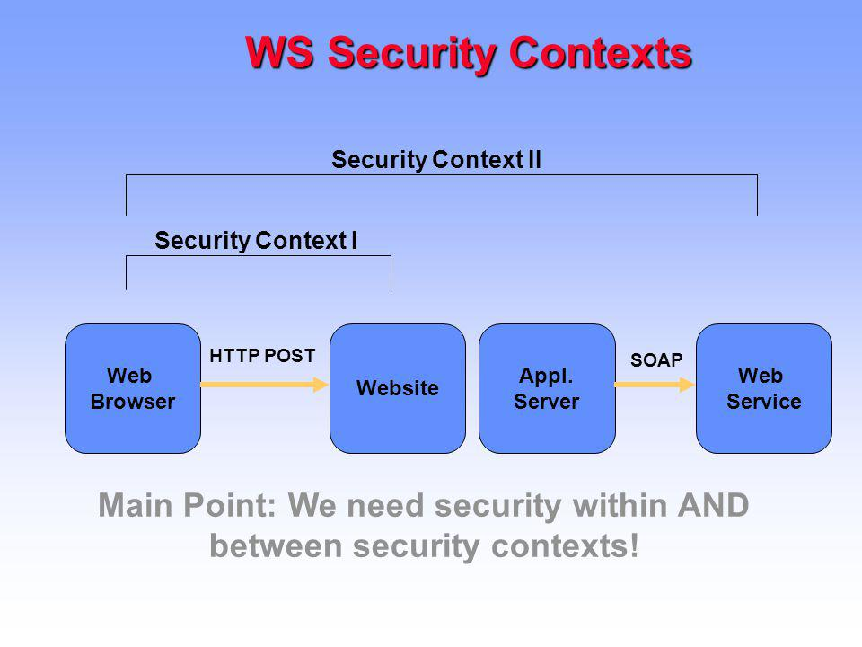 Main Point: We need security within AND between security contexts!