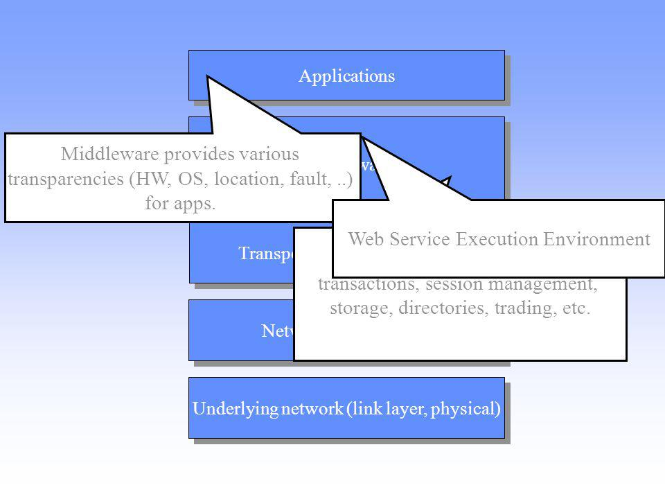 Middleware provides various