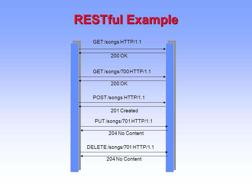 RESTful Example GET /songs HTTP/1.1 200 OK GET /songs/700 HTTP/1.1