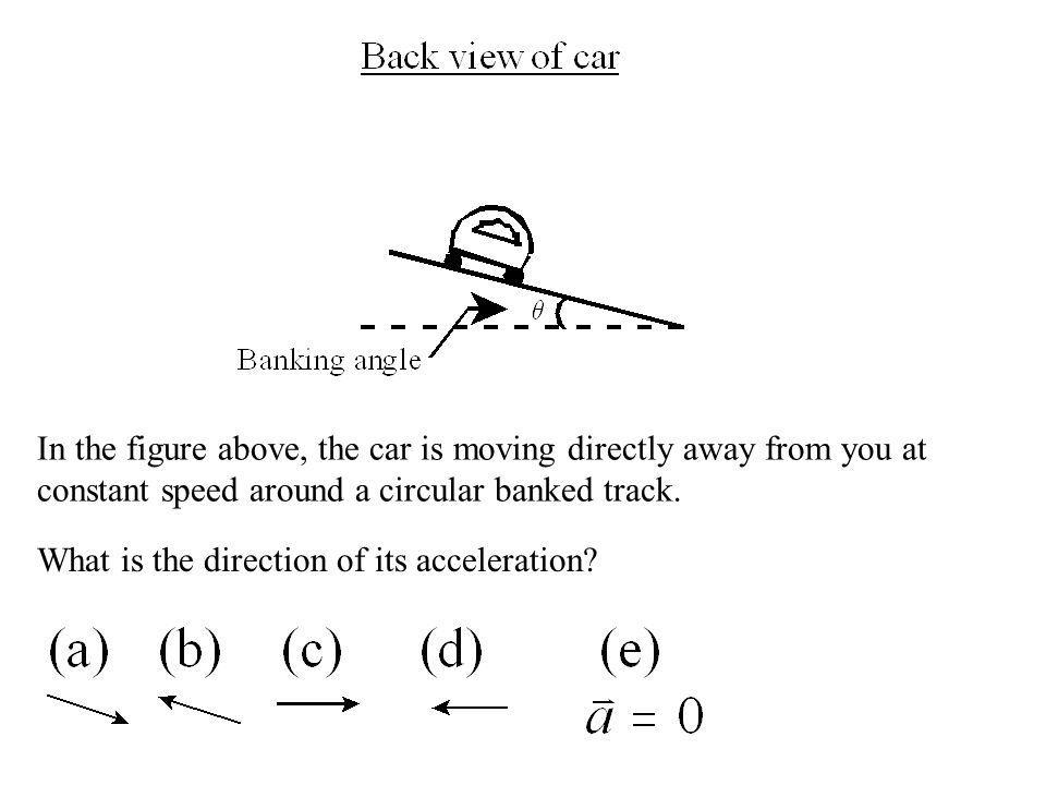 In the figure above, the car is moving directly away from you at constant speed around a circular banked track.