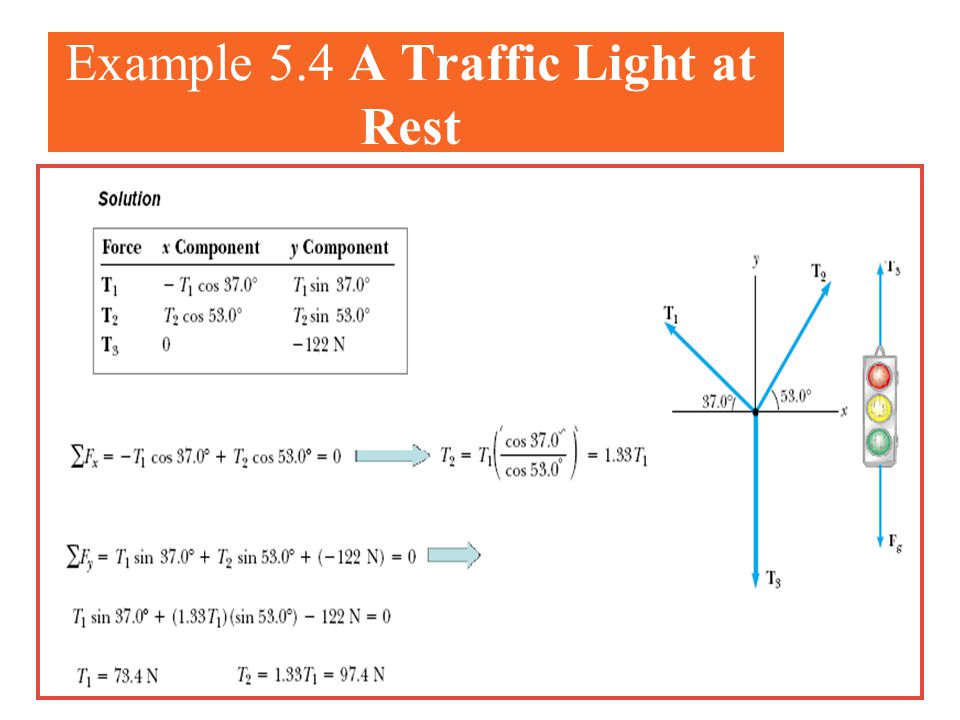 Example 5.4 A Traffic Light at Rest