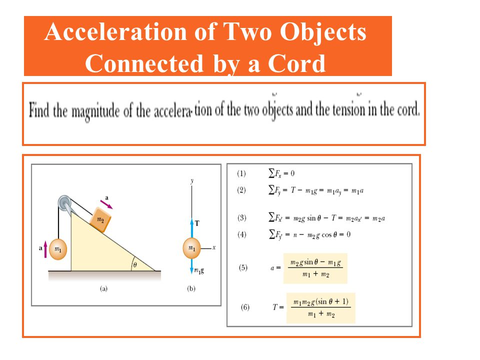Acceleration of Two Objects Connected by a Cord