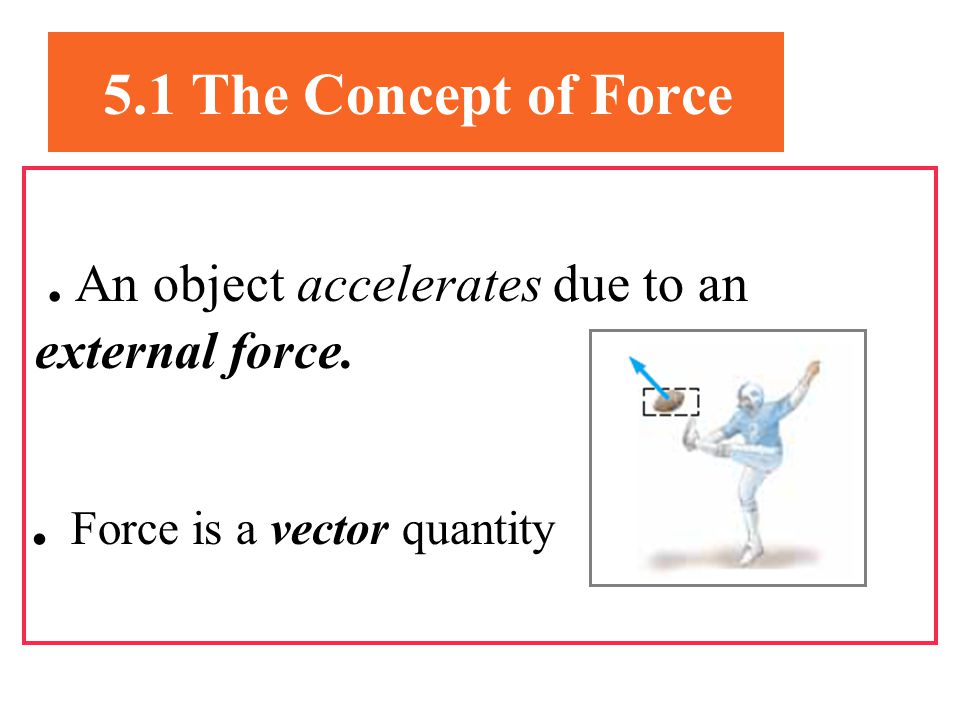 . Force is a vector quantity