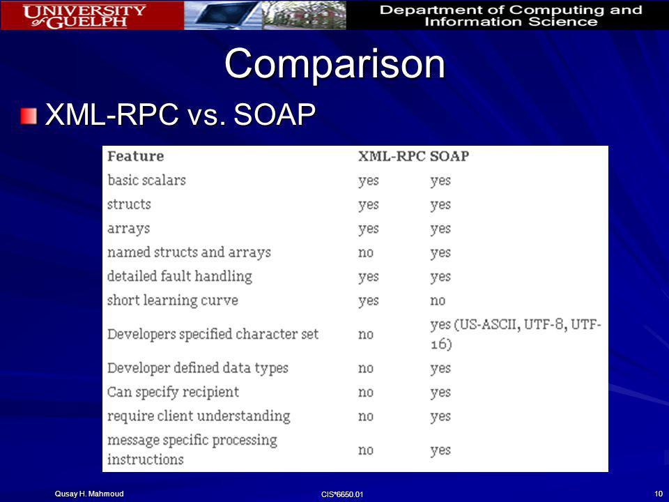 Comparison XML-RPC vs. SOAP Qusay H. Mahmoud CIS*6650.01