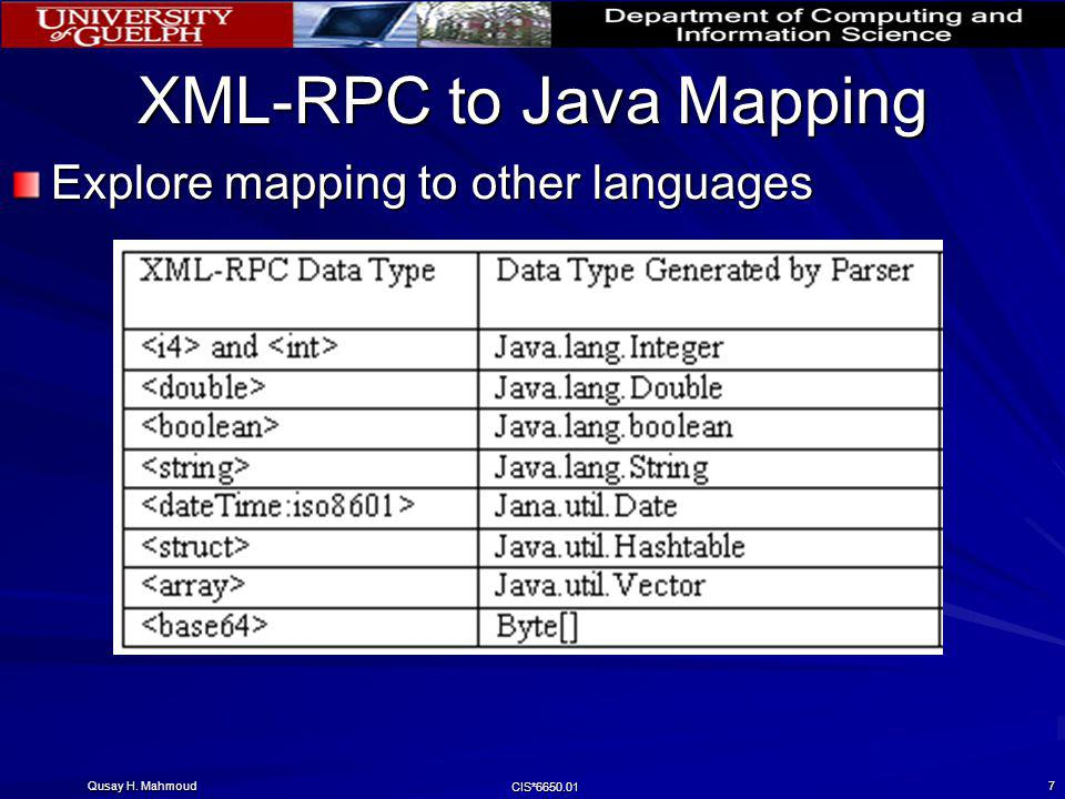 XML-RPC to Java Mapping