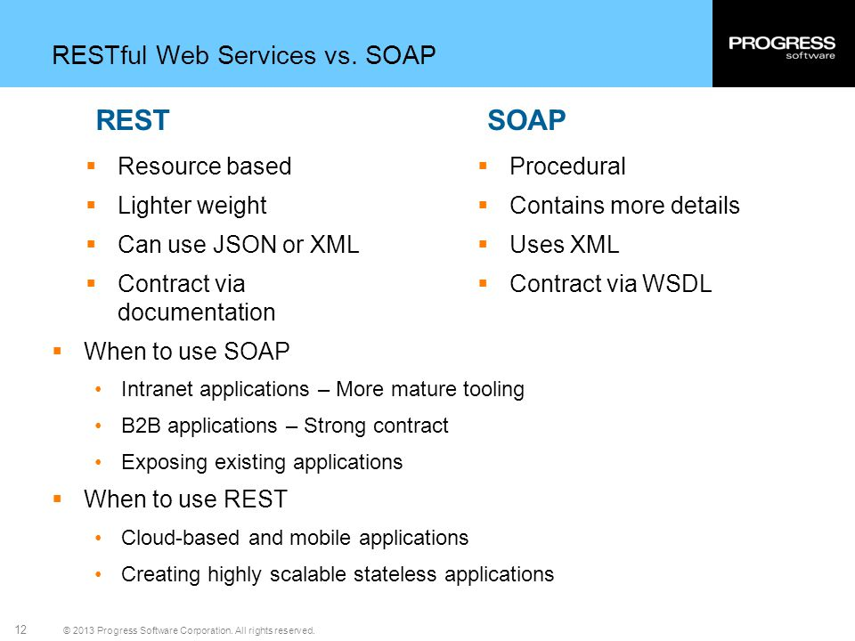 RESTful Web Services vs. SOAP