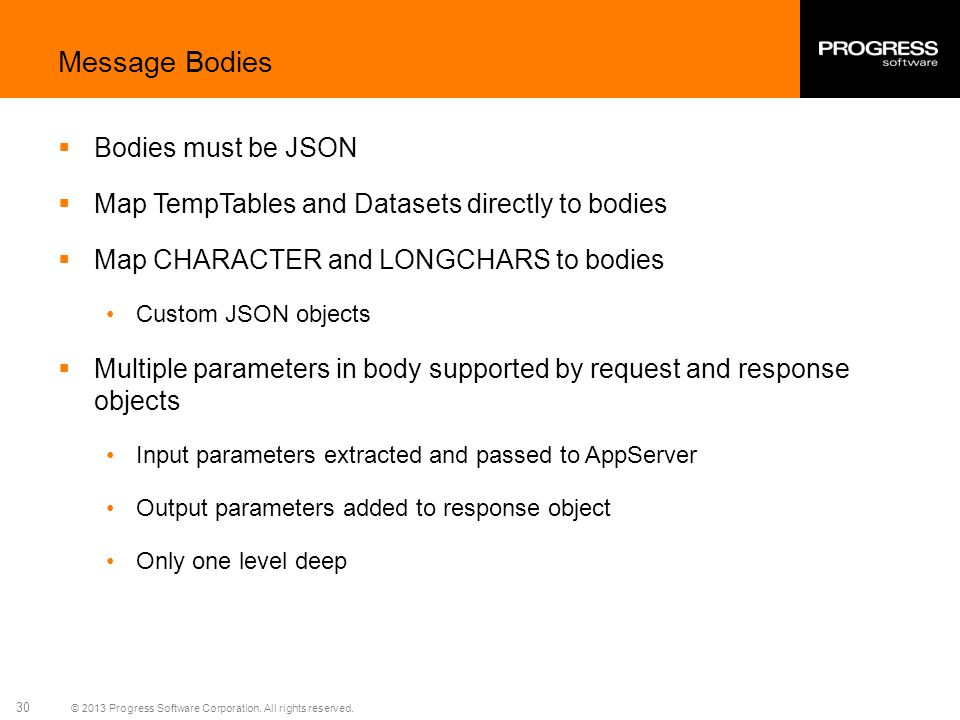 Message Bodies Bodies must be JSON