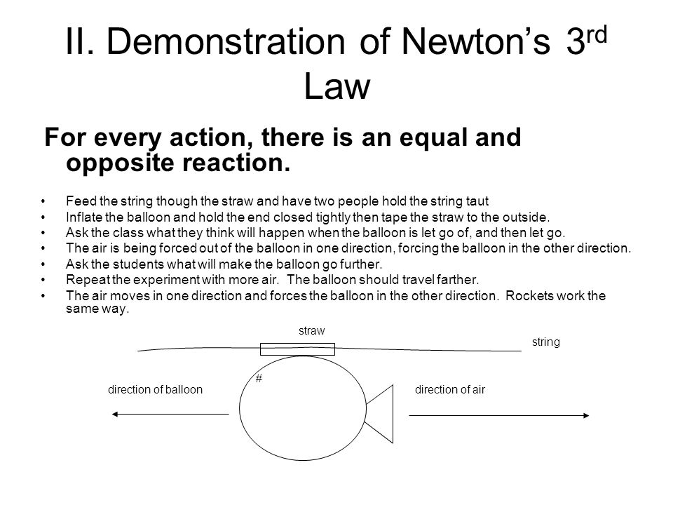 II. Demonstration of Newton's 3rd Law