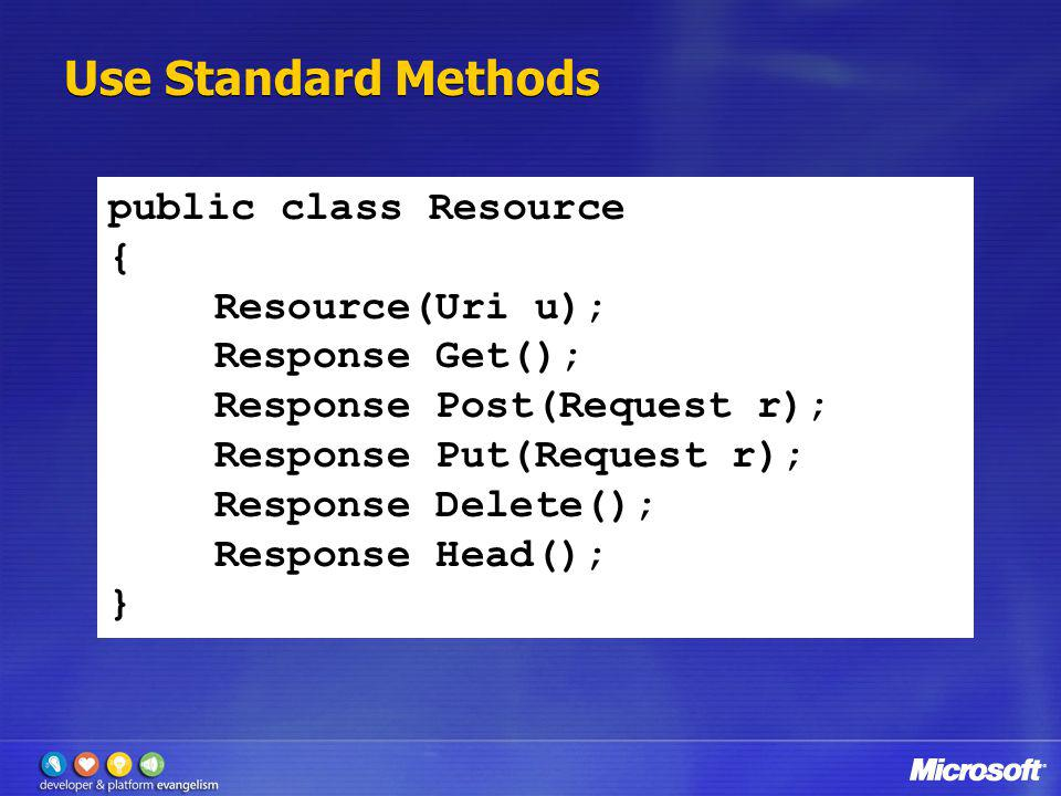 Use Standard Methods public class Resource { Resource(Uri u);