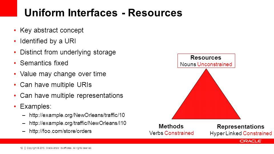 Uniform Interfaces - Resources