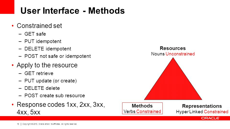 User Interface - Methods