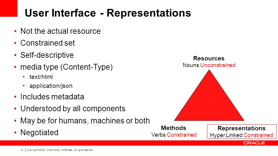 User Interface - Representations