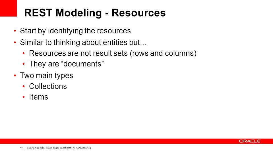 REST Modeling - Resources