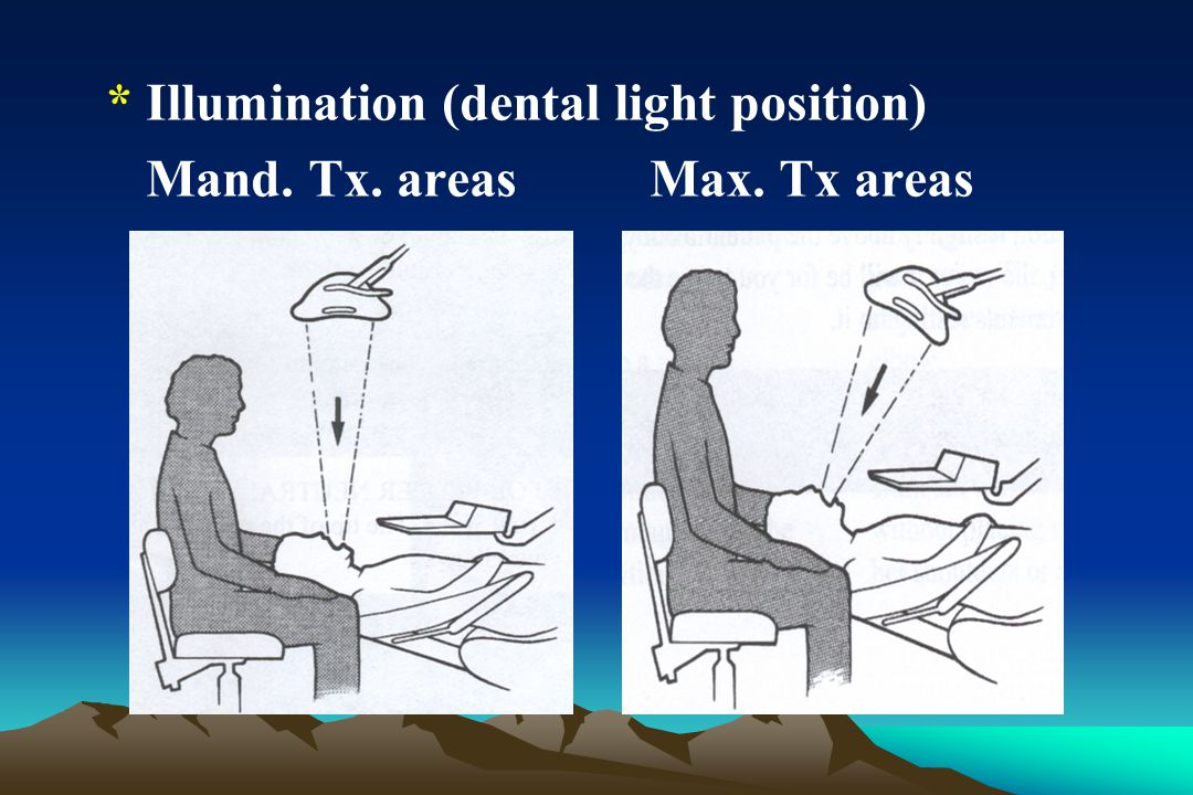 * Illumination (dental light position)