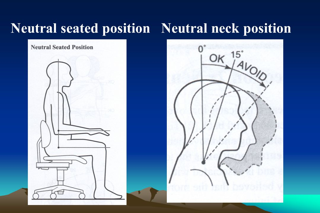 Neutral seated position Neutral neck position
