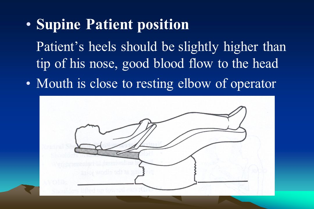 Supine Patient position