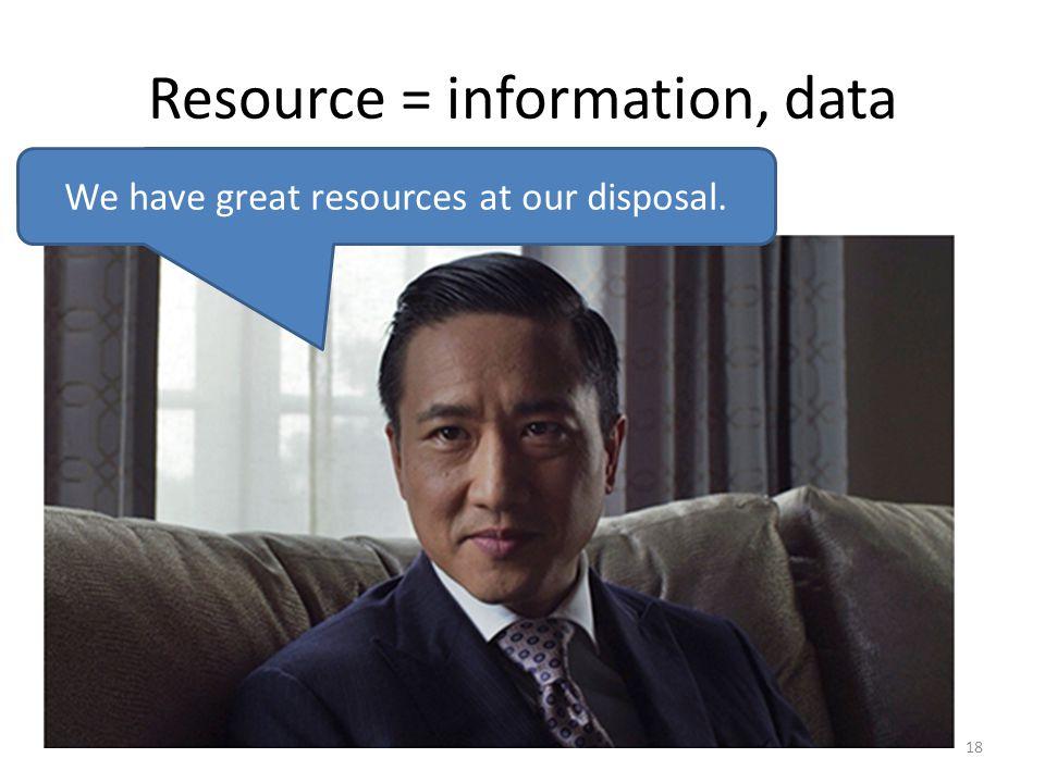 Resource = information, data