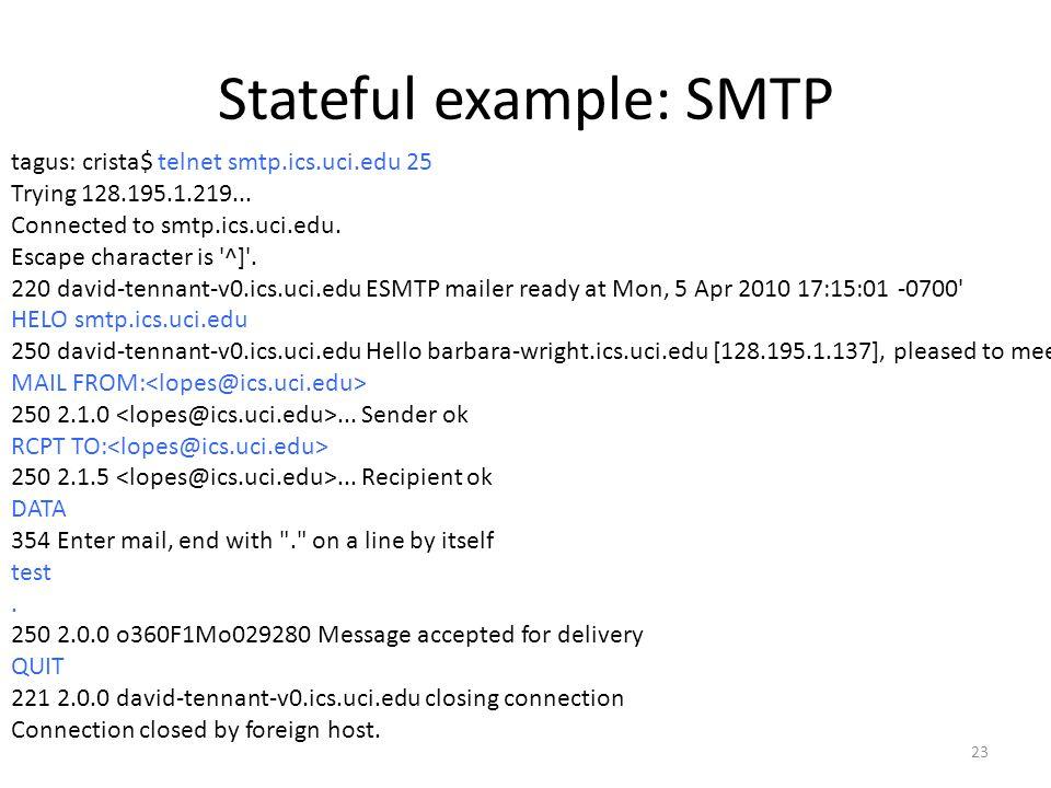 Stateful example: SMTP