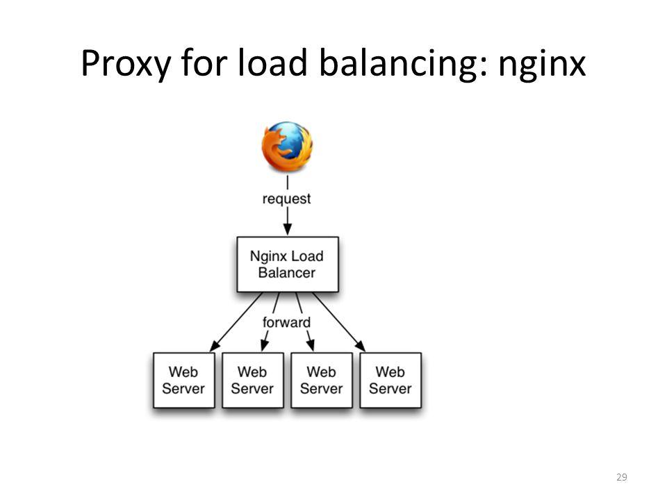 Proxy for load balancing: nginx